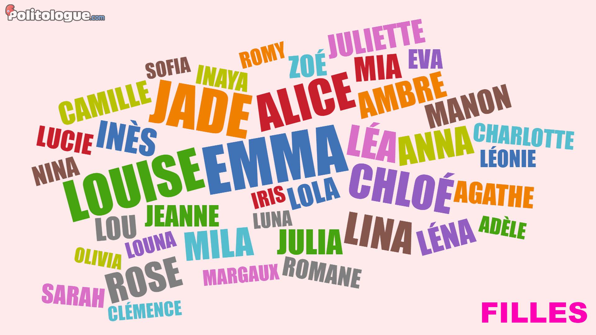 Top des prénoms 2018 en France